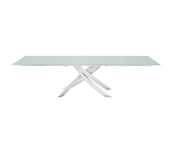 f   f x  f : extension table f